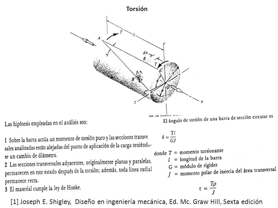 Torsión [1] Joseph E. Shigley, Diseño en ingeniería mecánica, Ed. Mc. Graw Hill, Sexta edición